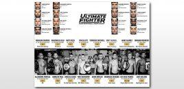Cast Revealed For The Ultimate Fighter: Team Benavidez vs Team Cejudo